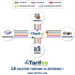 tarifeo-schema